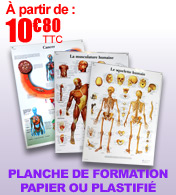 Planches de formation Version papier